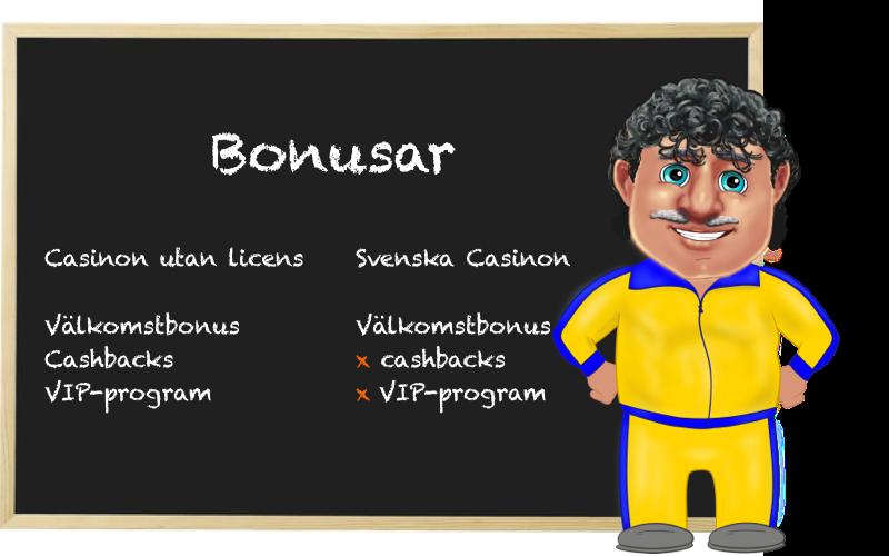 jämför bonusar på casino utan svensk licens och svenska casinon