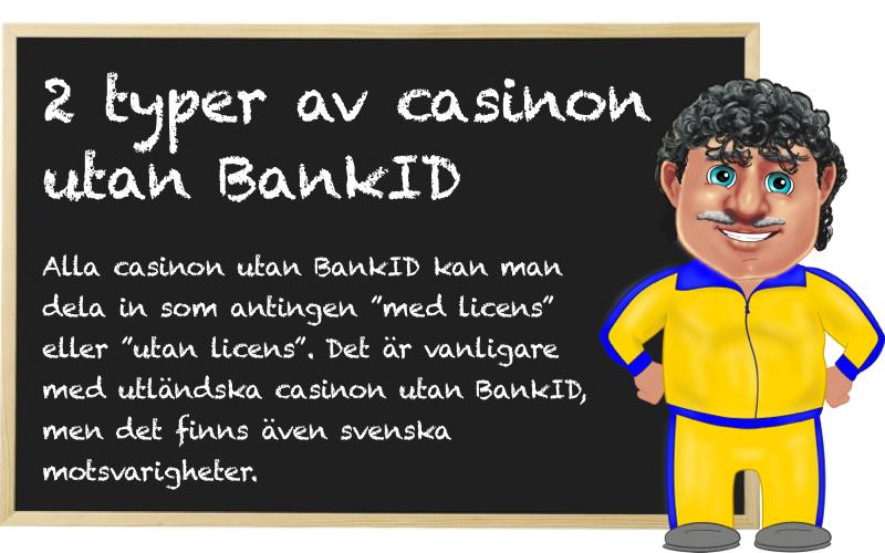 Casino utan BankID